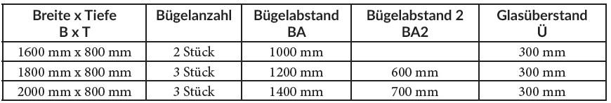 Standardmaße für das mk Vordach Modell E001. Sondermaße lieferbar.