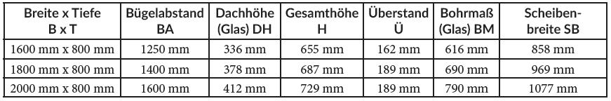 Standardmaße für die mk Vordächer Modelle E019 und E022. Sondermaße lieferbar.