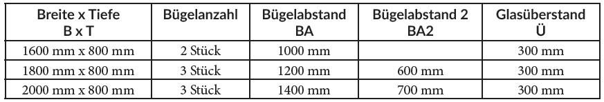 Standardmaße für das mk Vordach Modell E004. Sondermaße lieferbar.