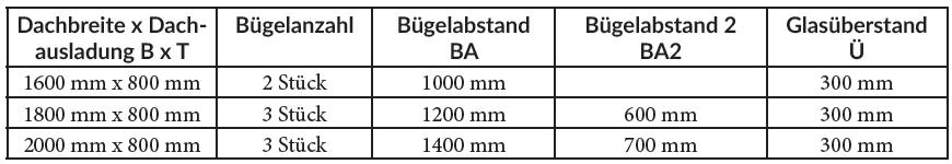 Standardmaße für das mk Vordach Modell E100. Sondermaße lieferbar.