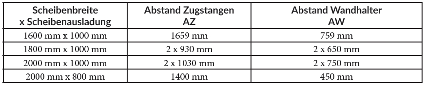 Standardmaße für das mk Vordach Modell E110. Sondermaße lieferbar.